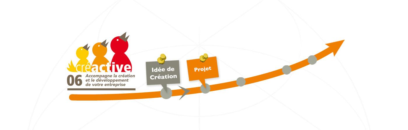 CREACTIVE06-slide-2