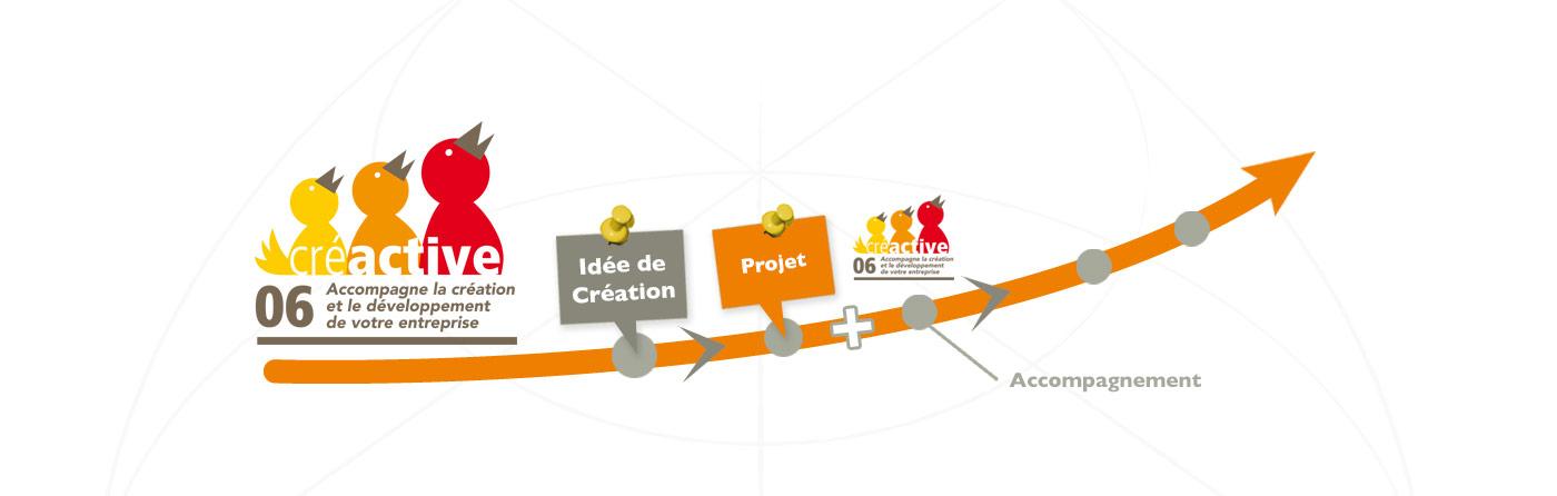CREACTIVE06-slide-3