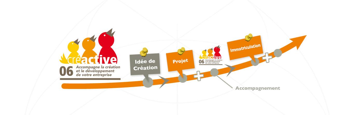 CREACTIVE06-slide-4