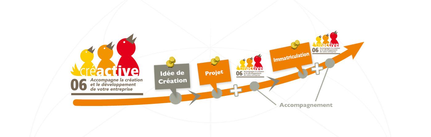 CREACTIVE06-slide-5